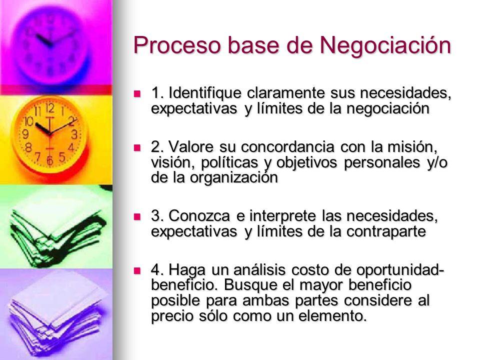 Proceso base de Negociación 1. Identifique claramente sus necesidades, expectativas y límites de la negociación 1. Identifique claramente sus necesida