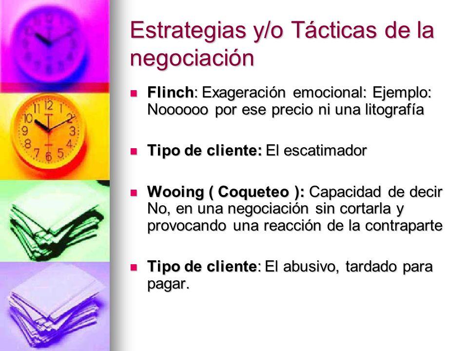 Estrategias y/o Tácticas de la negociación Flinch: Exageración emocional: Ejemplo: Noooooo por ese precio ni una litografía Flinch: Exageración emocio