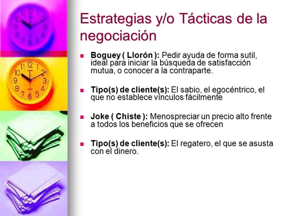 Estrategias y/o Tácticas de la negociación Boguey ( Llorón ): Pedir ayuda de forma sutil, ideal para iniciar la búsqueda de satisfacción mutua, o cono