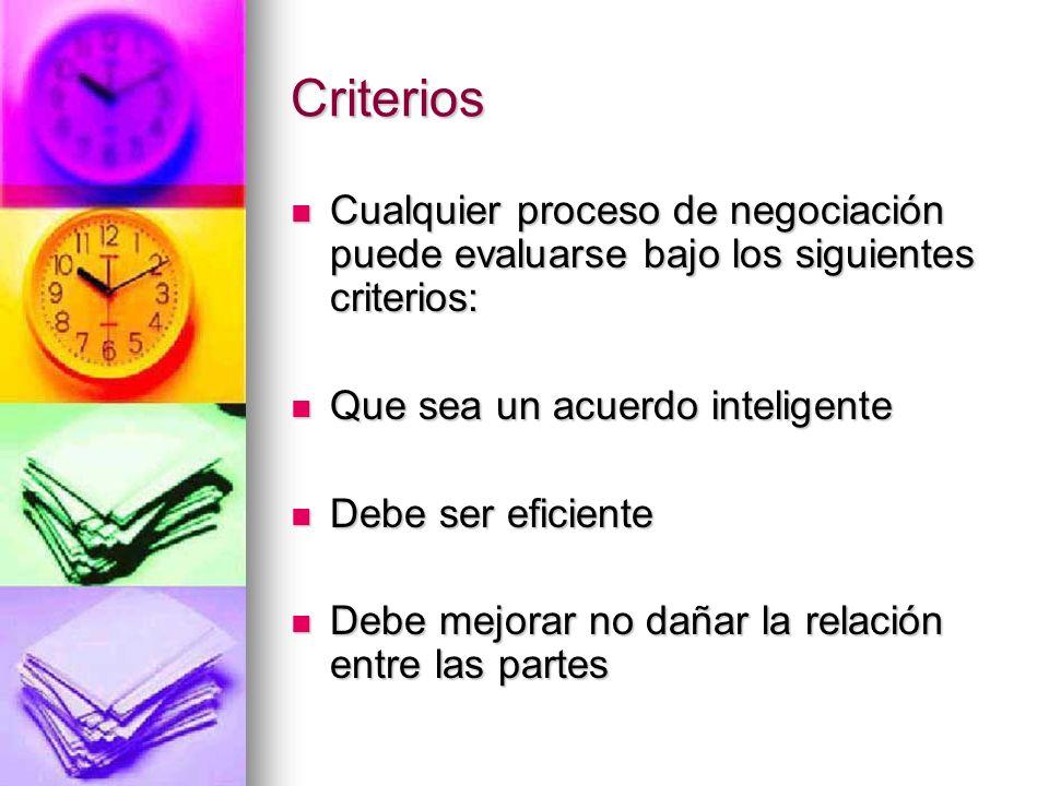 Criterios Cualquier proceso de negociación puede evaluarse bajo los siguientes criterios: Cualquier proceso de negociación puede evaluarse bajo los si