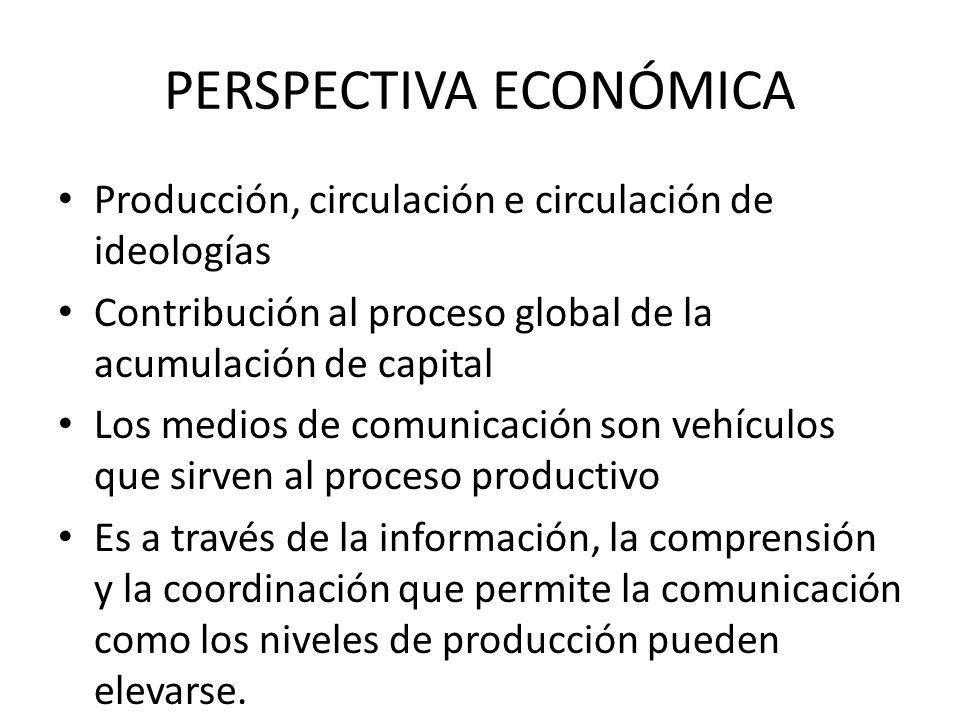 PERSPECTIVA ECONÓMICA Producción, circulación e circulación de ideologías Contribución al proceso global de la acumulación de capital Los medios de co