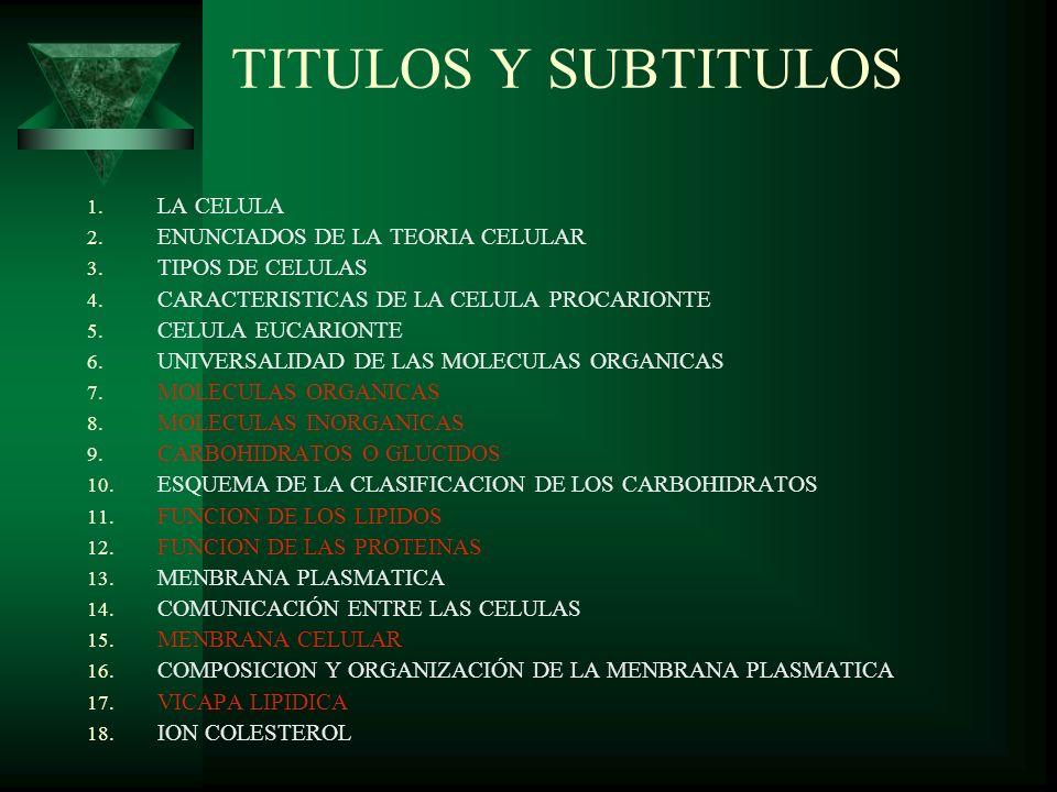 TITULOS Y SUBTITULOS 1. LA CELULA 2. ENUNCIADOS DE LA TEORIA CELULAR 3. TIPOS DE CELULAS 4. CARACTERISTICAS DE LA CELULA PROCARIONTE 5. CELULA EUCARIO