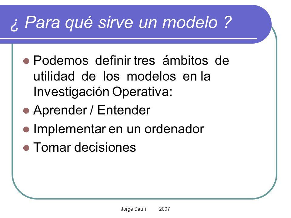 Jorge Sauri 2007 ¿ Para qué sirve un modelo ? Podemos definir tres ámbitos de utilidad de los modelos en la Investigación Operativa: Aprender / Entend