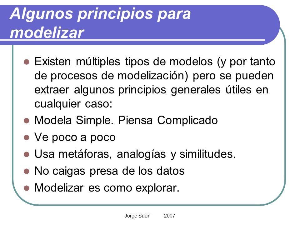 Jorge Sauri 2007 Algunos principios para modelizar Existen múltiples tipos de modelos (y por tanto de procesos de modelización) pero se pueden extraer