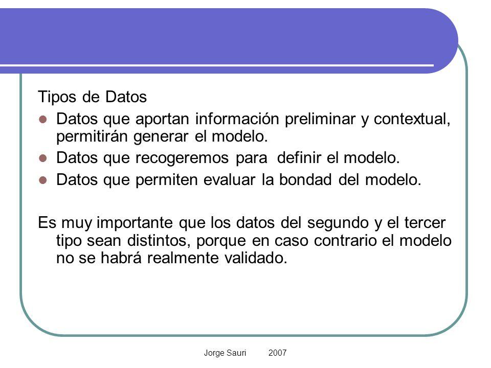 Jorge Sauri 2007 Tipos de Datos Datos que aportan información preliminar y contextual, permitirán generar el modelo. Datos que recogeremos para defini