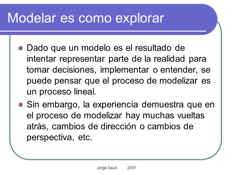 Jorge Sauri 2007 Modelar es como explorar Dado que un modelo es el resultado de intentar representar parte de la realidad para tomar decisiones, imple