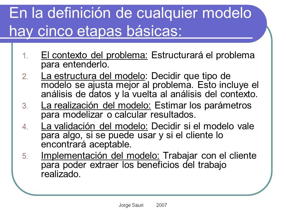 Jorge Sauri 2007 En la definición de cualquier modelo hay cinco etapas básicas: 1. El contexto del problema: Estructurará el problema para entenderlo.