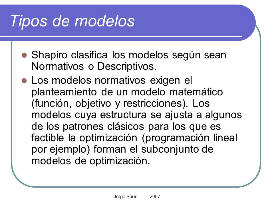 Jorge Sauri 2007 Tipos de modelos Shapiro clasifica los modelos según sean Normativos o Descriptivos. Los modelos normativos exigen el planteamiento d