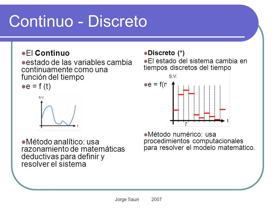 Jorge Sauri 2007 Continuo - Discreto El Continuo estado de las variables cambia continuamente como una función del tiempo e = f (t) Método analítico:
