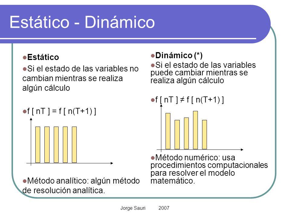 Jorge Sauri 2007 Estático - Dinámico Estático Si el estado de las variables no cambian mientras se realiza algún cálculo f [ nT ] = f [ n(T+1) ] Métod