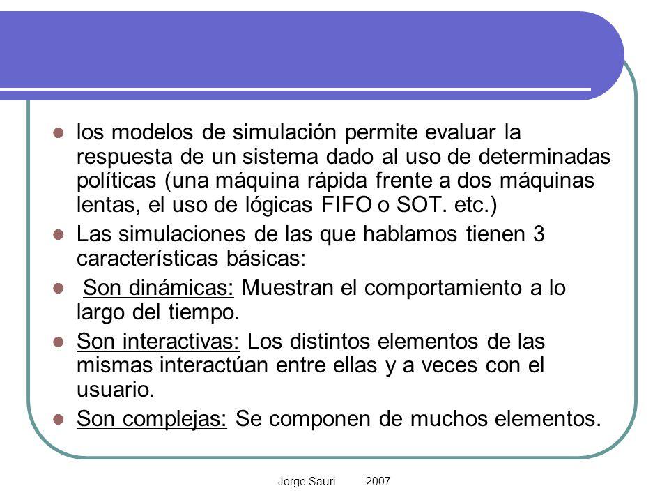 Jorge Sauri 2007 los modelos de simulación permite evaluar la respuesta de un sistema dado al uso de determinadas políticas (una máquina rápida frente