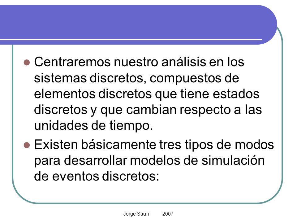 Jorge Sauri 2007 Centraremos nuestro análisis en los sistemas discretos, compuestos de elementos discretos que tiene estados discretos y que cambian r