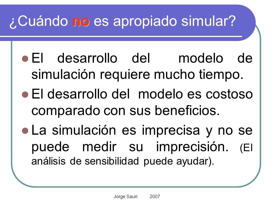 Jorge Sauri 2007 no ¿Cuándo no es apropiado simular? El desarrollo del modelo de simulación requiere mucho tiempo. El desarrollo del modelo es costoso
