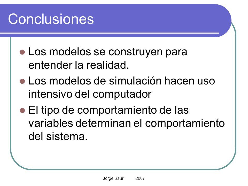Jorge Sauri 2007 Conclusiones Los modelos se construyen para entender la realidad. Los modelos de simulación hacen uso intensivo del computador El tip