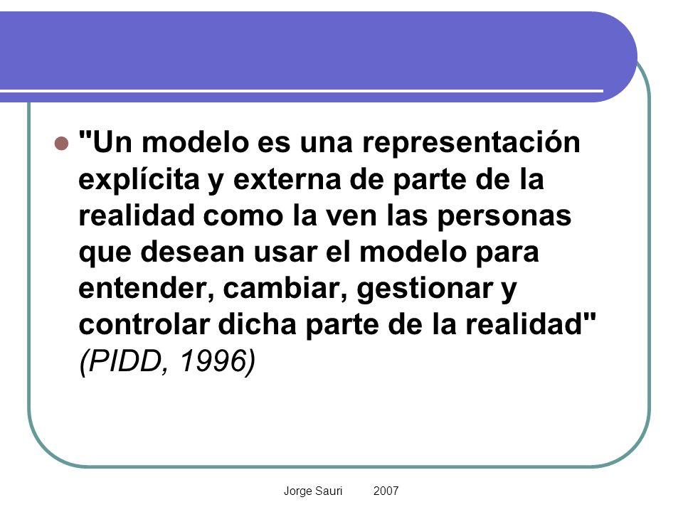 Jorge Sauri 2007 Modelar es como explorar Dado que un modelo es el resultado de intentar representar parte de la realidad para tomar decisiones, implementar o entender, se puede pensar que el proceso de modelizar es un proceso lineal.