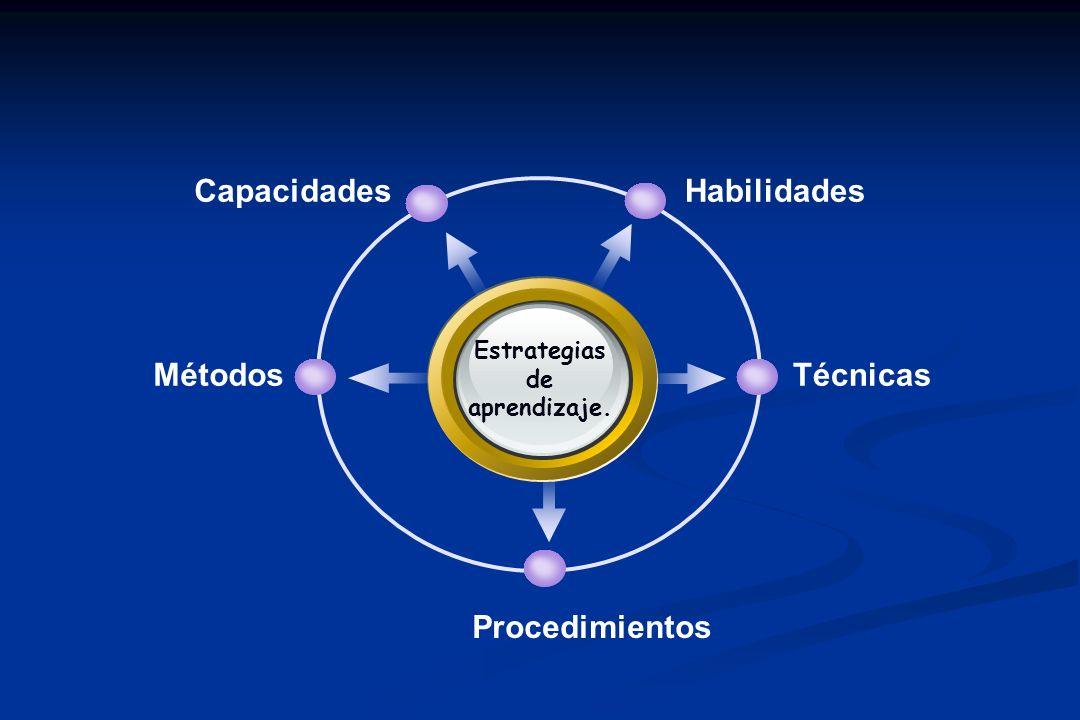 HabilidadesCapacidades TécnicasMétodos Procedimientos Estrategias de aprendizaje.
