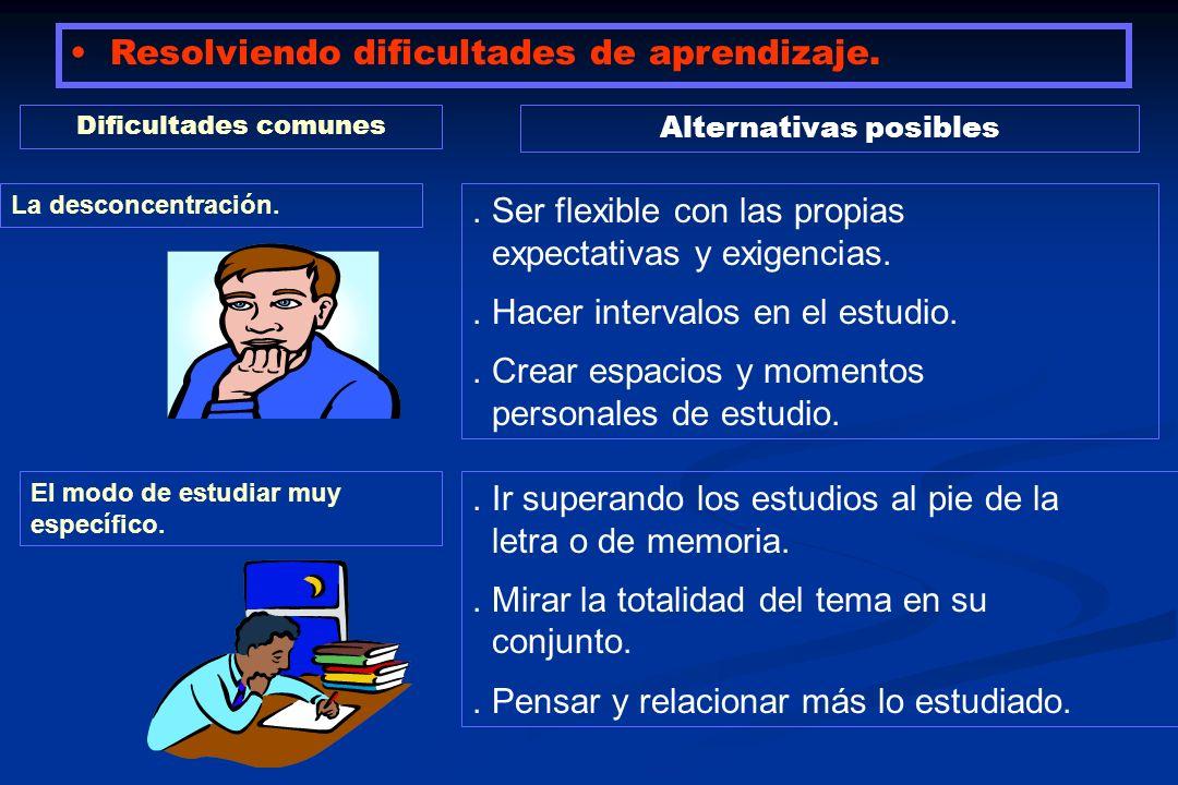 La desconcentración.El modo de estudiar muy específico.