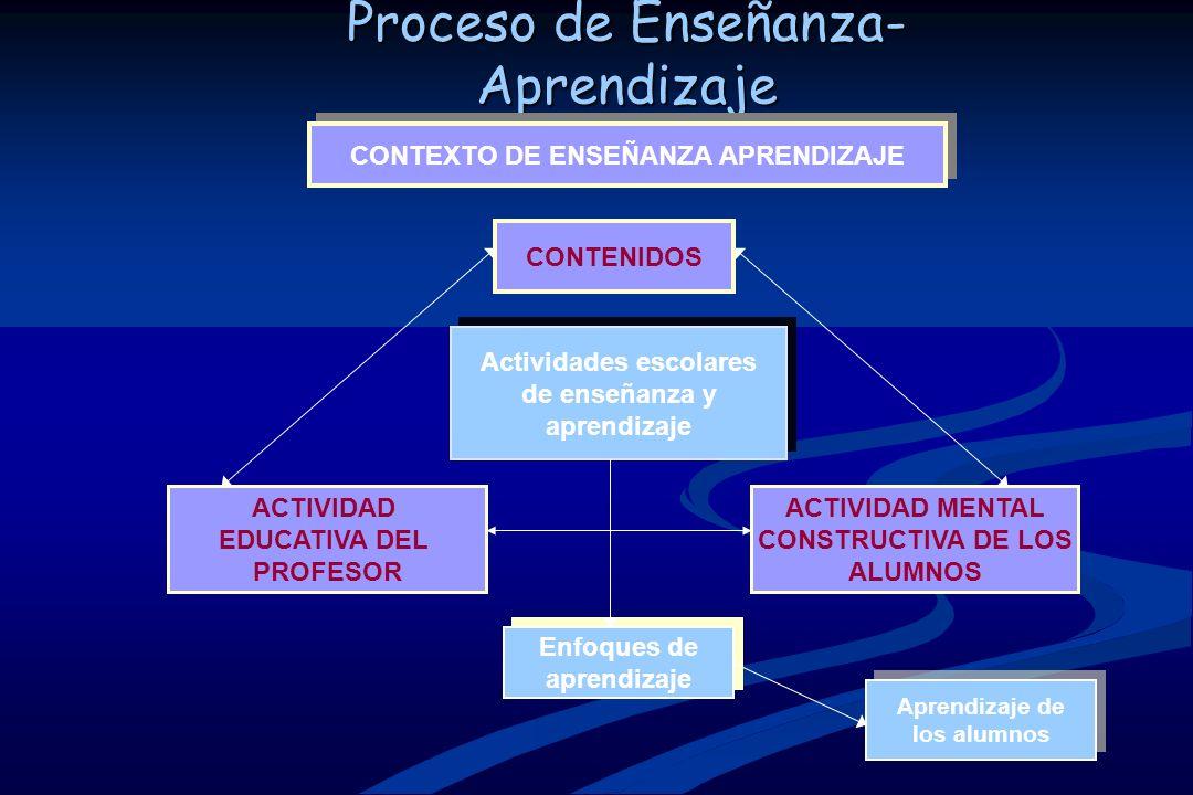 Técnicas Sucesión ordenada de acciones que se dirige a un fin concreto, conocido y que conduce a unos resultados esperados.
