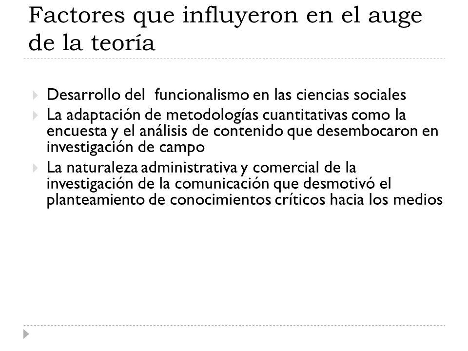 Factores que influyeron en el auge de la teoría Desarrollo del funcionalismo en las ciencias sociales La adaptación de metodologías cuantitativas como