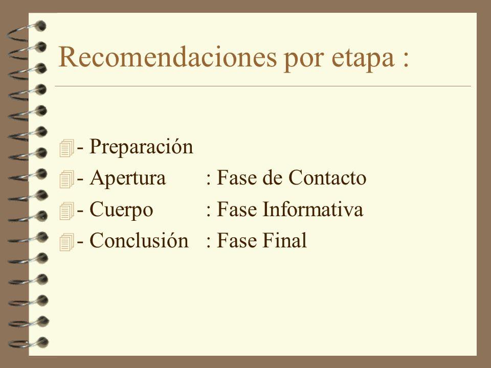 4 - Preparación 4 - Apertura: Fase de Contacto 4 - Cuerpo: Fase Informativa 4 - Conclusión: Fase Final Recomendaciones por etapa :