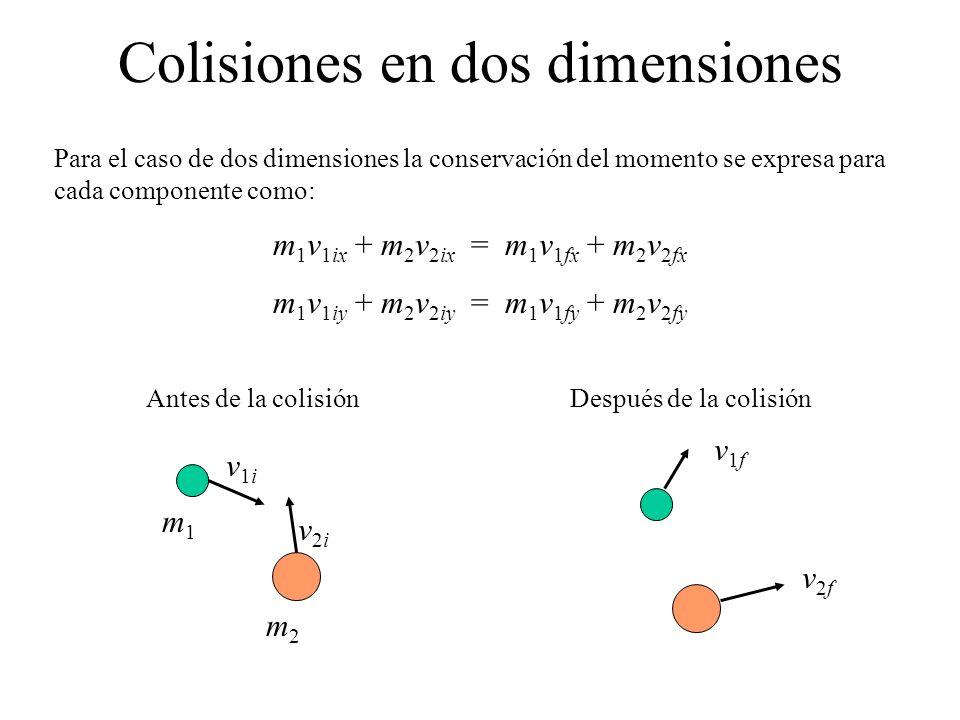 Colisiones en dos dimensiones Para el caso de dos dimensiones la conservación del momento se expresa para cada componente como: m 1 v 1ix + m 2 v 2ix