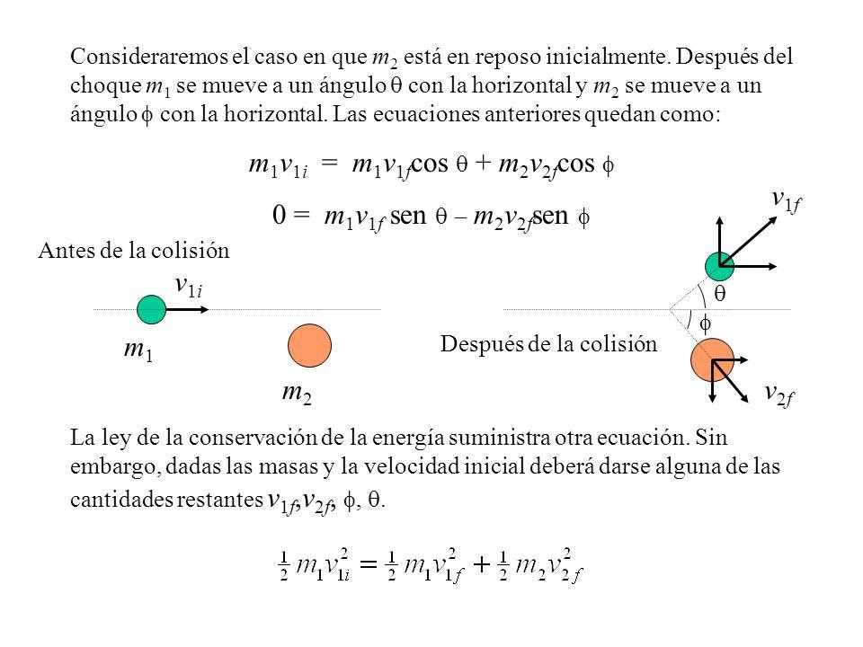 Consideraremos el caso en que m 2 está en reposo inicialmente. Después del choque m 1 se mueve a un ángulo con la horizontal y m 2 se mueve a un ángul
