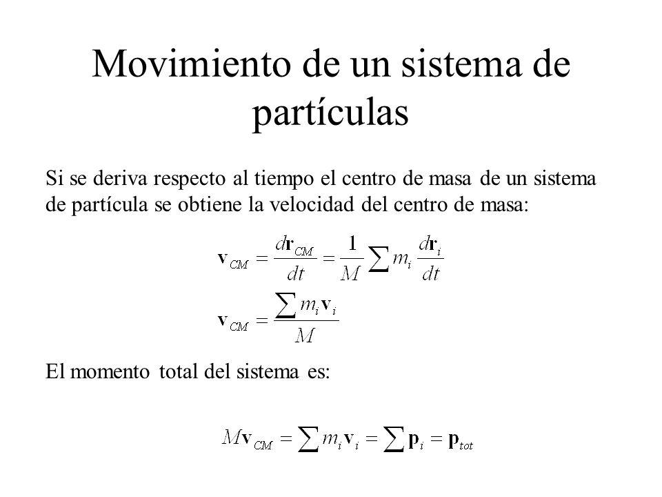 Movimiento de un sistema de partículas Si se deriva respecto al tiempo el centro de masa de un sistema de partícula se obtiene la velocidad del centro
