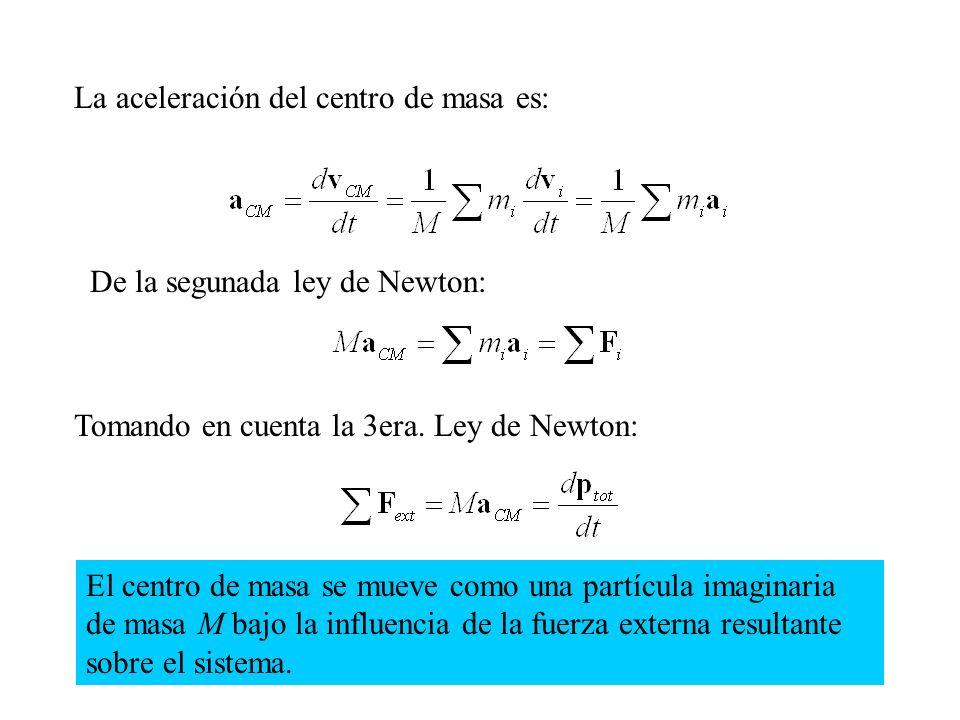 La aceleración del centro de masa es: De la segunada ley de Newton: Tomando en cuenta la 3era. Ley de Newton: El centro de masa se mueve como una part