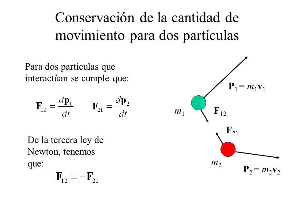 Para dos partículas que interactúan se cumple que: De la tercera ley de Newton, tenemos que: Conservación de la cantidad de movimiento para dos partíc