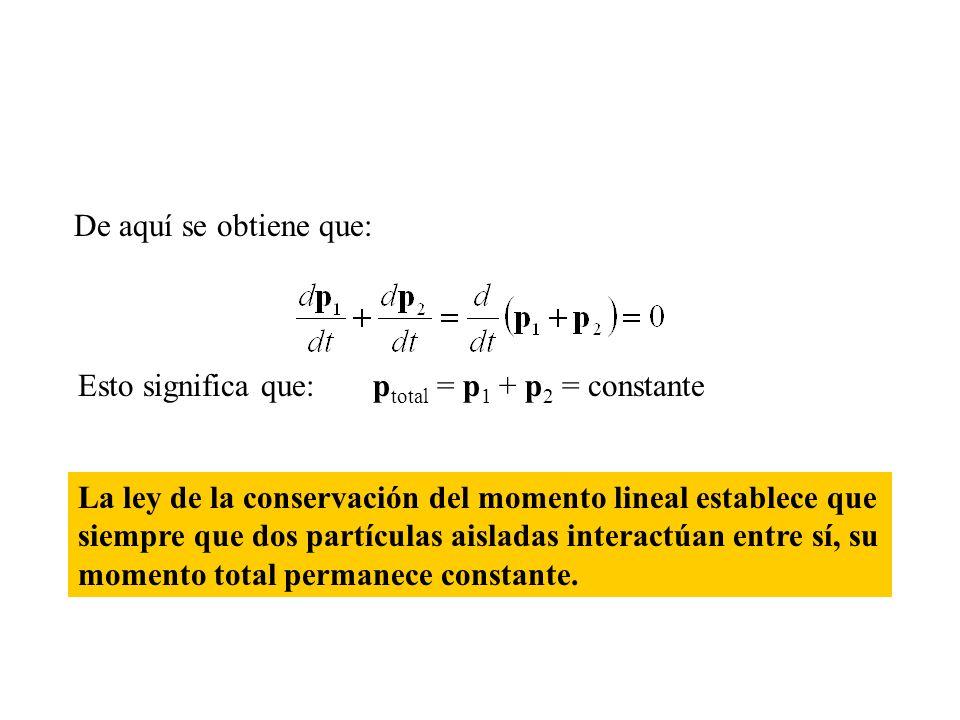 De aquí se obtiene que: Esto significa que: p total = p 1 + p 2 = constante La ley de la conservación del momento lineal establece que siempre que dos