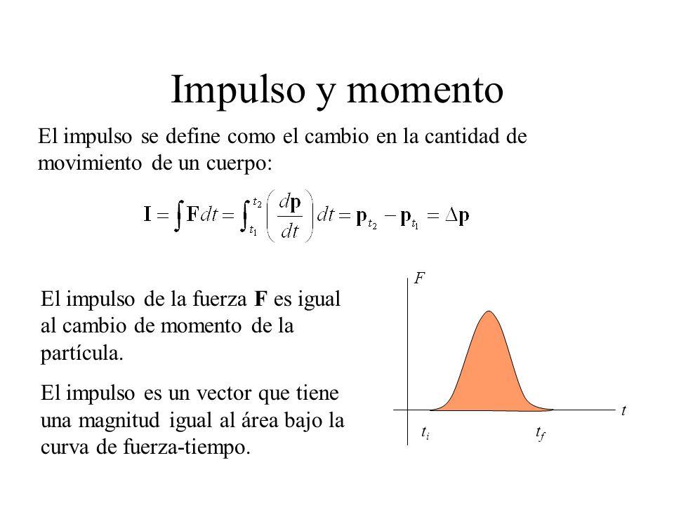 Impulso y momento El impulso se define como el cambio en la cantidad de movimiento de un cuerpo: El impulso de la fuerza F es igual al cambio de momen