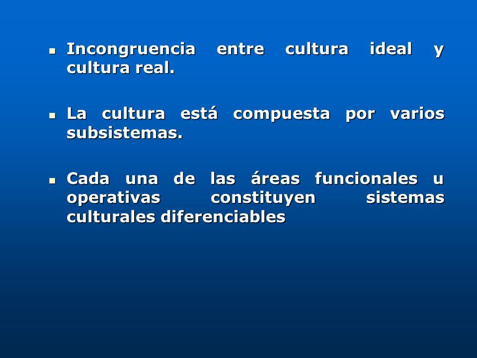Incongruencia entre cultura ideal y cultura real. Incongruencia entre cultura ideal y cultura real. La cultura está compuesta por varios subsistemas.