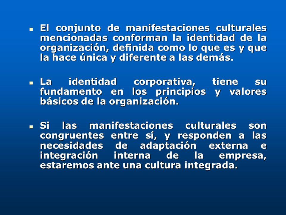 El conjunto de manifestaciones culturales mencionadas conforman la identidad de la organización, definida como lo que es y que la hace única y diferen