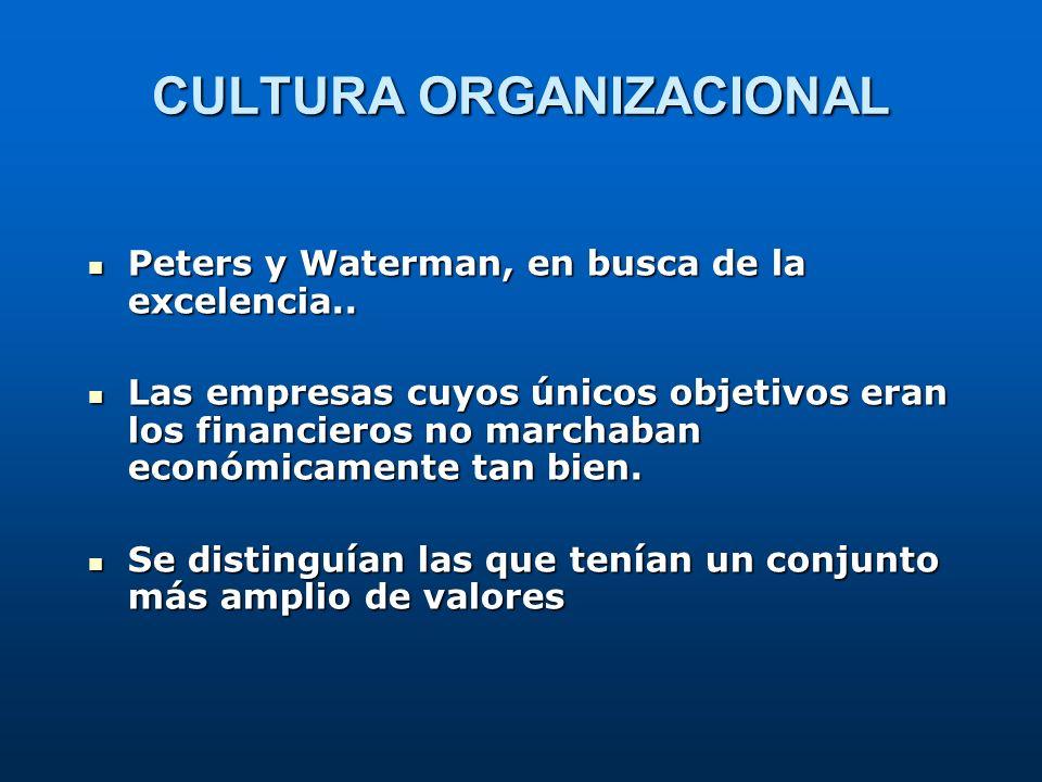 Peters y Waterman, en busca de la excelencia.. Peters y Waterman, en busca de la excelencia.. Las empresas cuyos únicos objetivos eran los financieros
