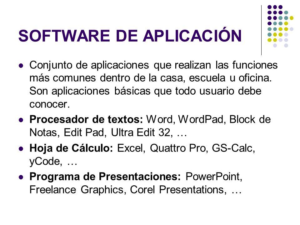 SOFTWARE DE APLICACIÓN Conjunto de aplicaciones que realizan las funciones más comunes dentro de la casa, escuela u oficina. Son aplicaciones básicas