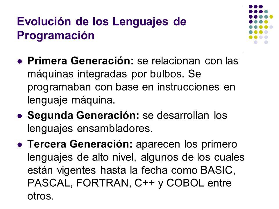 Evolución de los Lenguajes de Programación Primera Generación: se relacionan con las máquinas integradas por bulbos. Se programaban con base en instru