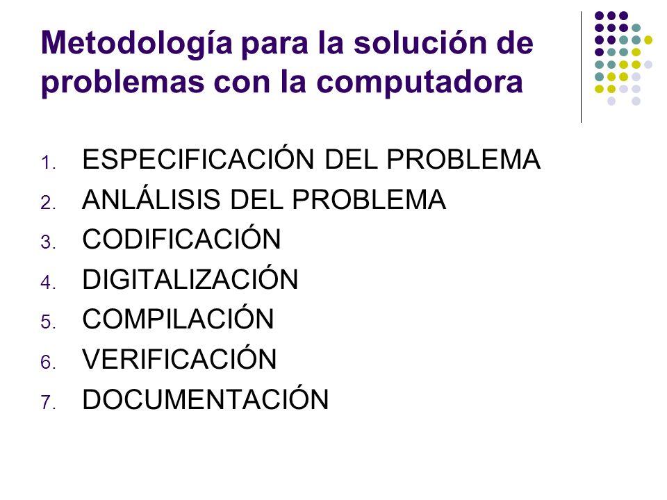 Metodología para la solución de problemas con la computadora 1. ESPECIFICACIÓN DEL PROBLEMA 2. ANLÁLISIS DEL PROBLEMA 3. CODIFICACIÓN 4. DIGITALIZACIÓ