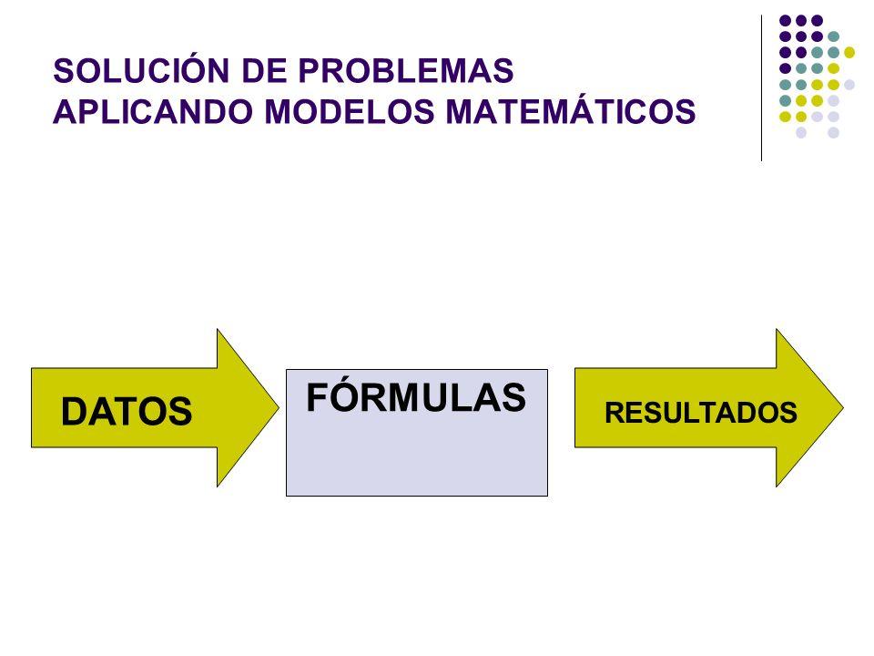 SOLUCIÓN DE PROBLEMAS APLICANDO MODELOS MATEMÁTICOS FÓRMULAS DATOS RESULTADOS