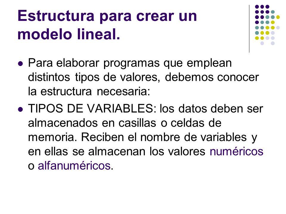 Estructura para crear un modelo lineal. Para elaborar programas que emplean distintos tipos de valores, debemos conocer la estructura necesaria: TIPOS