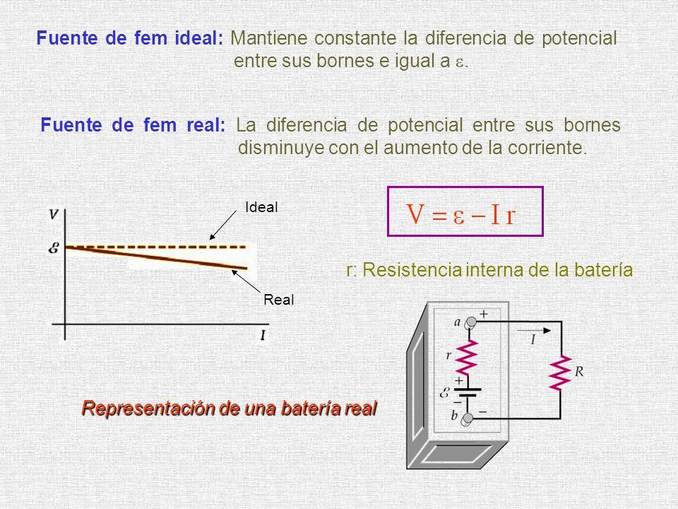 Fuente de fem ideal: Mantiene constante la diferencia de potencial entre sus bornes e igual a. Fuente de fem real: La diferencia de potencial entre su