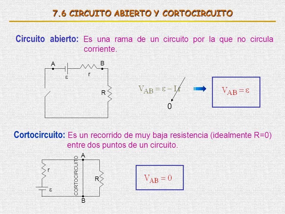 7.6 CIRCUITO ABIERTO Y CORTOCIRCUITO Circuito abierto: Es una rama de un circuito por la que no circula corriente. A B r R 0 Cortocircuito: Es un reco
