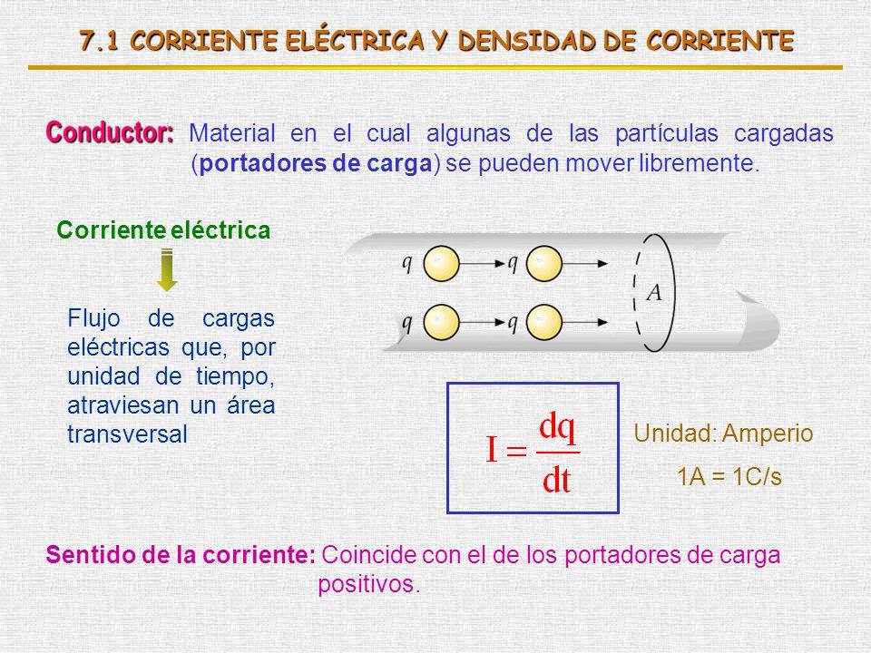 7.1 CORRIENTE ELÉCTRICA Y DENSIDAD DE CORRIENTE Conductor: Conductor: Material en el cual algunas de las partículas cargadas (portadores de carga) se
