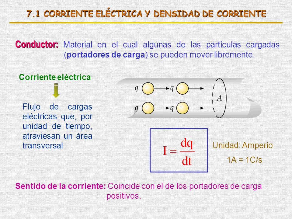 7.5 CIRCUITOS DE UNA SOLA MALLA Leyes de Kirchhoff: Son útiles para encontrar las corrientes que circulan por las diferentes partes de un circuito o las caídas de potencial que existen entre dos puntos determinados de dicho circuito.