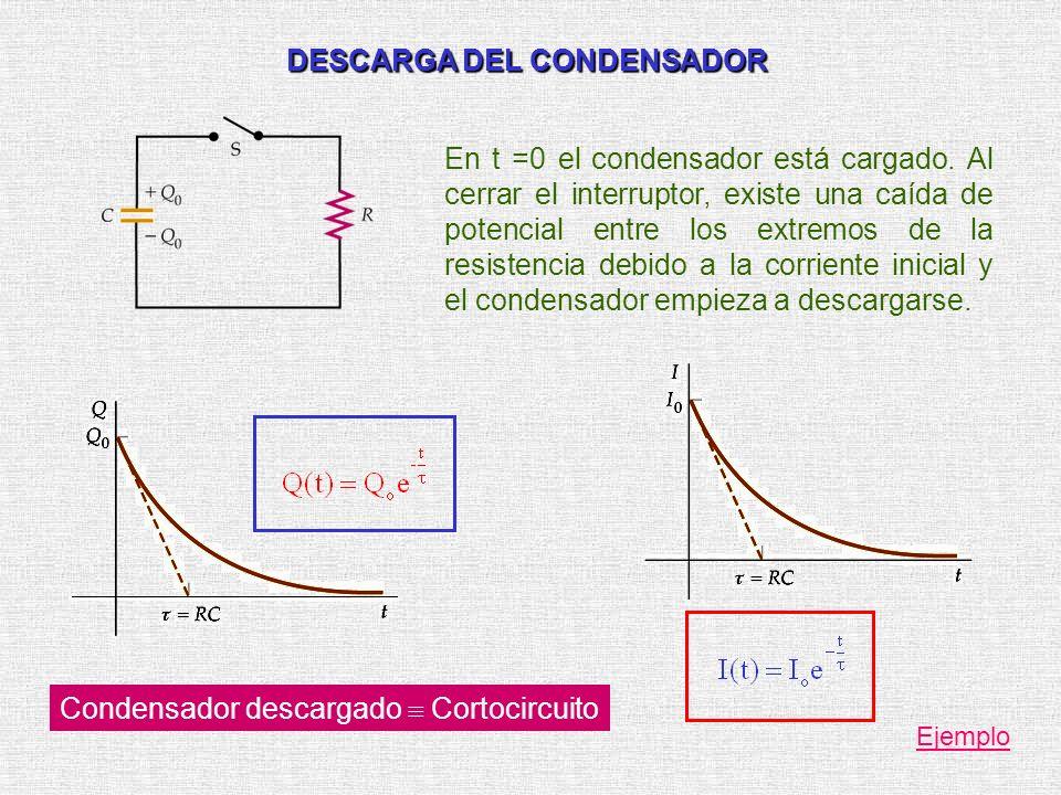 DESCARGA DEL CONDENSADOR En t =0 el condensador está cargado. Al cerrar el interruptor, existe una caída de potencial entre los extremos de la resiste