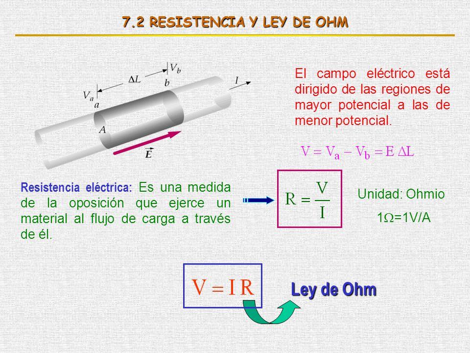 7.2 RESISTENCIA Y LEY DE OHM El campo eléctrico está dirigido de las regiones de mayor potencial a las de menor potencial. Resistencia eléctrica: Es u