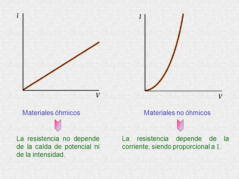 Resistividad: Expresa la relación entre la resistencia de un conductor y su tamaño.