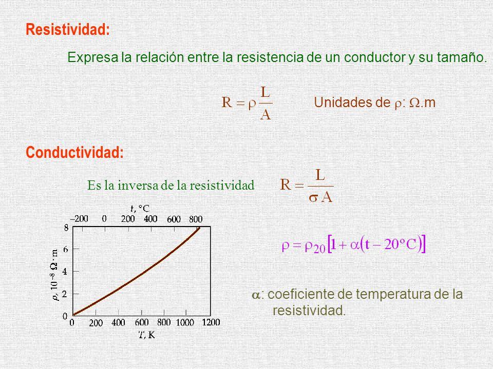 Resistividad: Expresa la relación entre la resistencia de un conductor y su tamaño. Unidades de :.m Conductividad: Es la inversa de la resistividad :