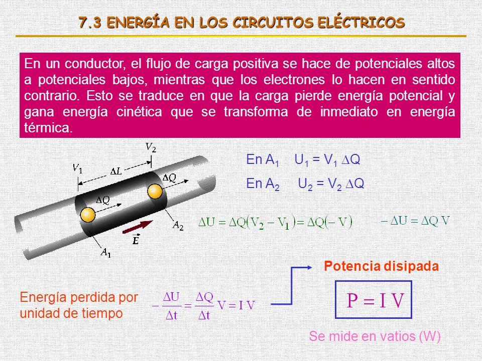 7.3 ENERGÍA EN LOS CIRCUITOS ELÉCTRICOS En un conductor, el flujo de carga positiva se hace de potenciales altos a potenciales bajos, mientras que los