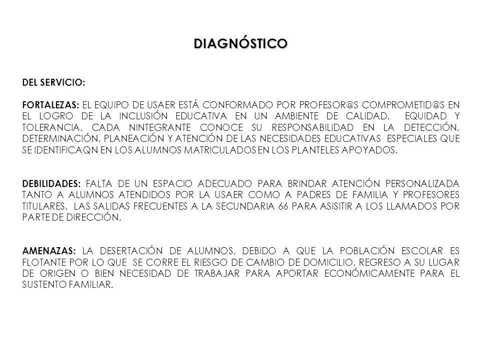 DIAGNÓSTICO DEL SERVICIO: FORTALEZAS: EL EQUIPO DE USAER ESTÁ CONFORMADO POR PROFESOR@S COMPROMETID@S EN EL LOGRO DE LA INCLUSIÓN EDUCATIVA EN UN AMBI