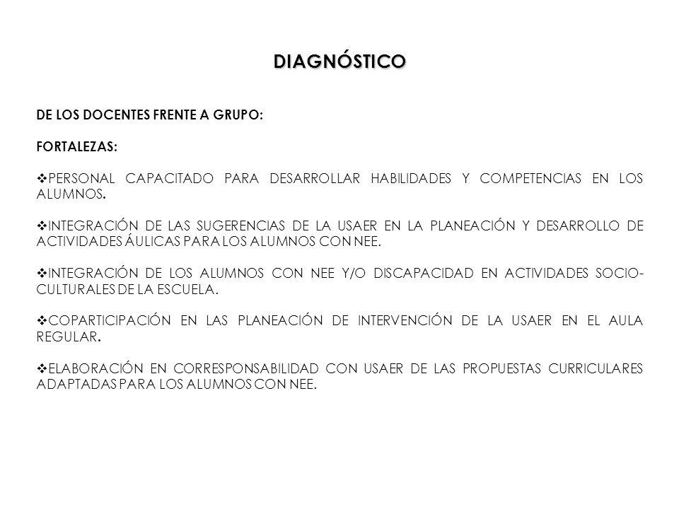 DIAGNÓSTICO DE LOS DOCENTES FRENTE A GRUPO: FORTALEZAS: PERSONAL CAPACITADO PARA DESARROLLAR HABILIDADES Y COMPETENCIAS EN LOS ALUMNOS. INTEGRACIÓN DE